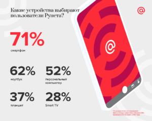 25 лет рунету
